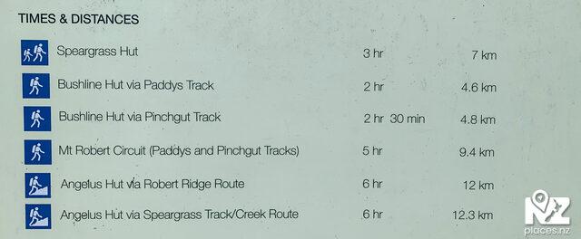 Speargrass Track
